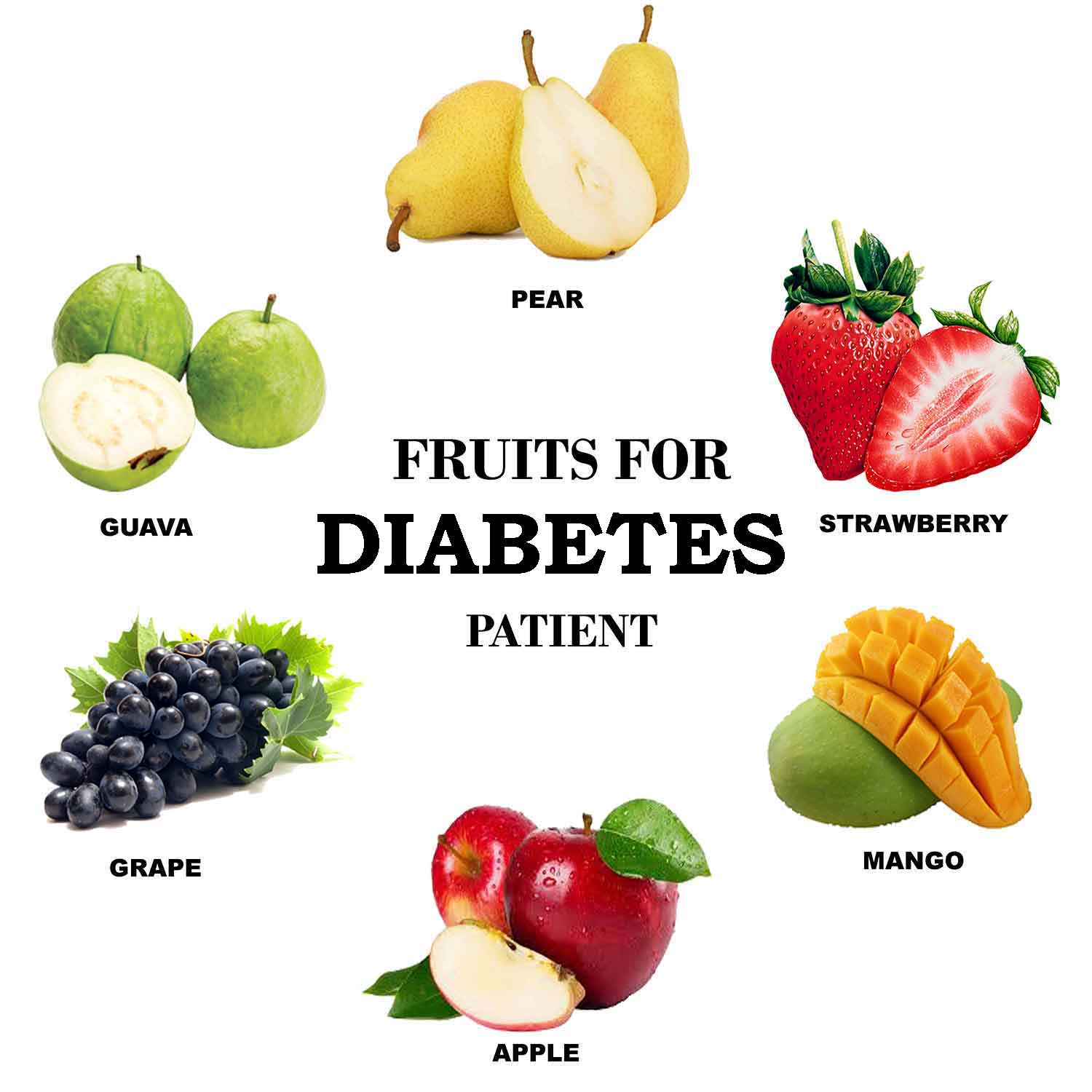 Fruits For Diabetics Why Should A Diabetic Eat Fruits Based On